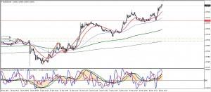 Торговля на форекс eurusd 16.12.13 m1