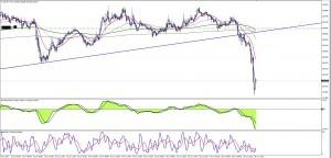 торговля на форекс 26.06.14 eurjpy m15-1