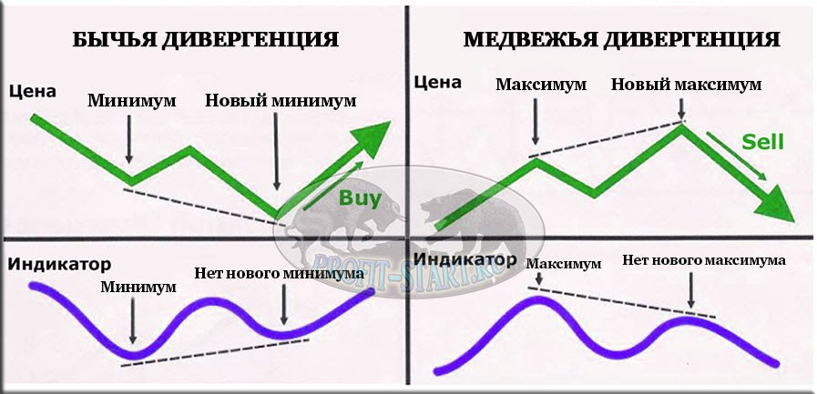 forex master method manual pdf