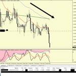 Торговля на форекс 18.02.16. Евро доллар