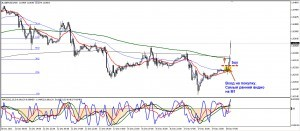 Торговля на форекс gbpusd 18.12.13 m30