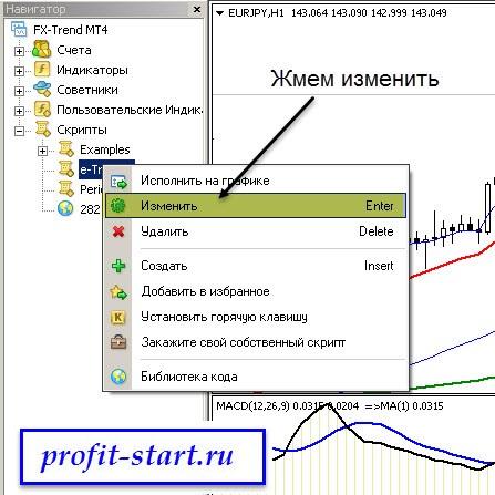 Скрипты форекс изменение параметров