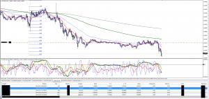 Торговля на форекс eurcad 23.05.14 m5
