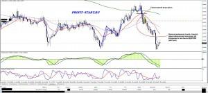 Торговля на форекс 26.06.14 eurnzd h1