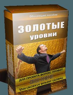 Форекс курс - Золотые уровни